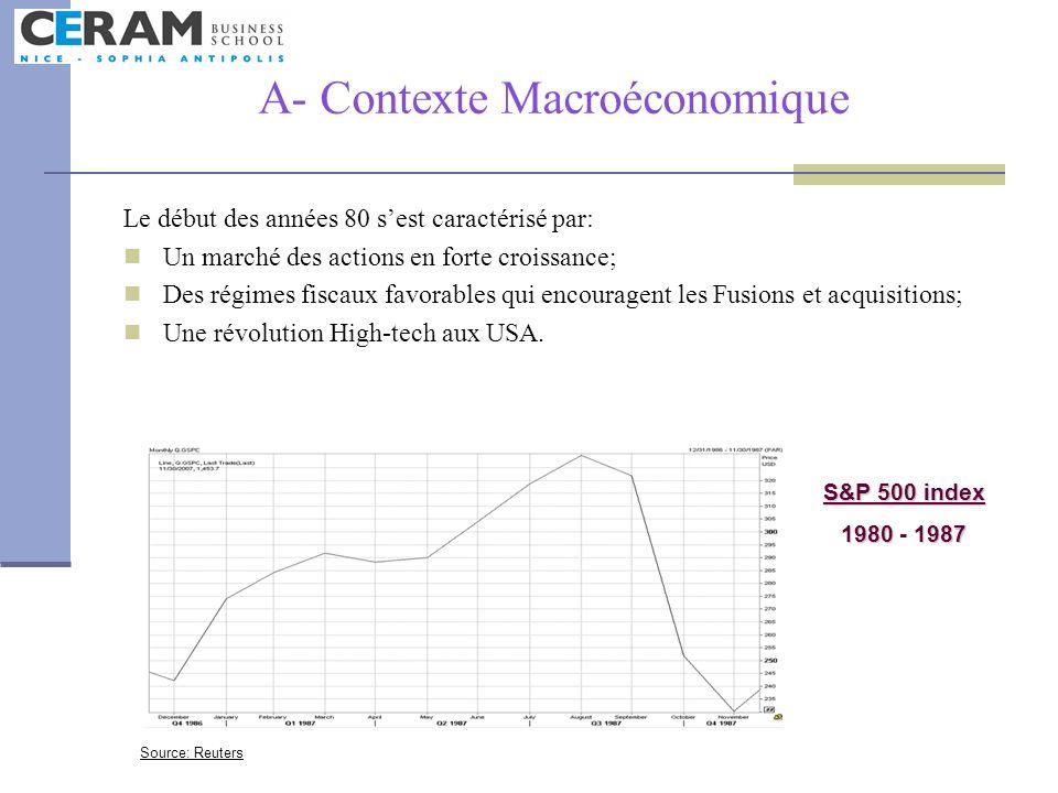 A- Contexte Macroéconomique