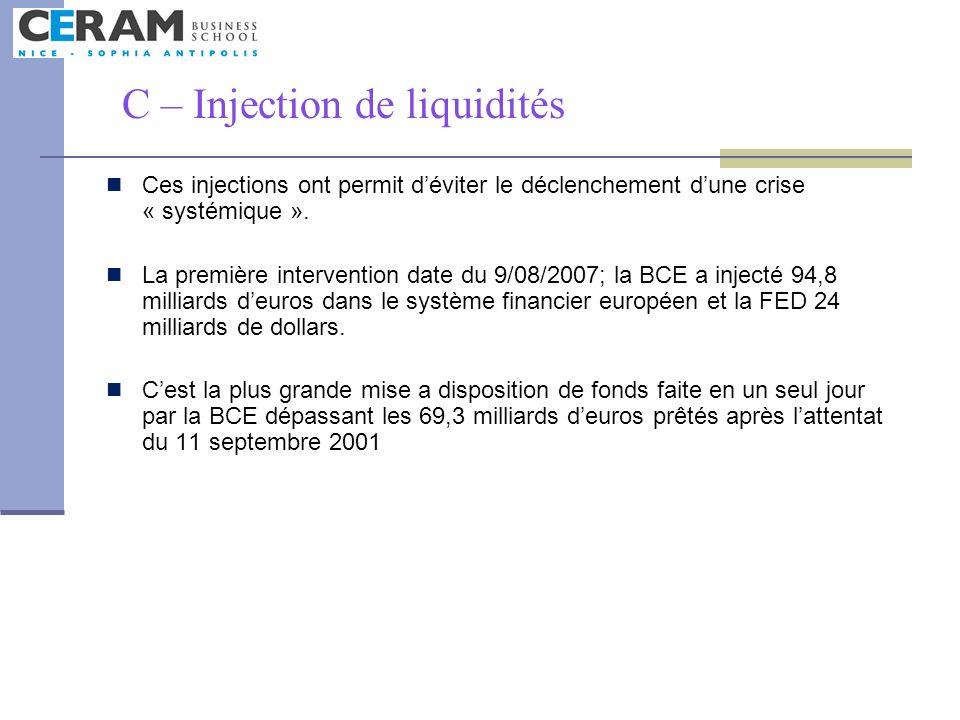 C – Injection de liquidités