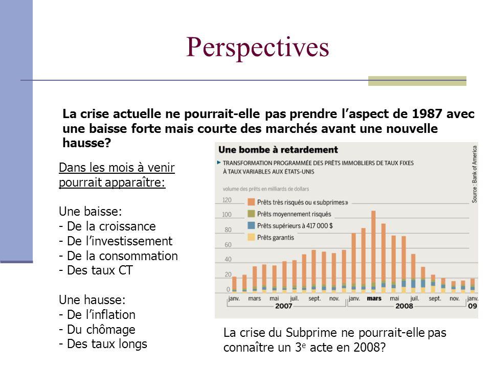 Perspectives La crise actuelle ne pourrait-elle pas prendre l'aspect de 1987 avec une baisse forte mais courte des marchés avant une nouvelle hausse