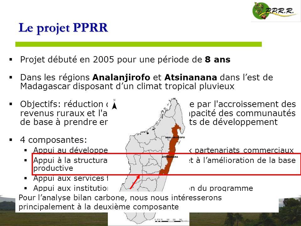 Le projet PPRR Projet débuté en 2005 pour une période de 8 ans