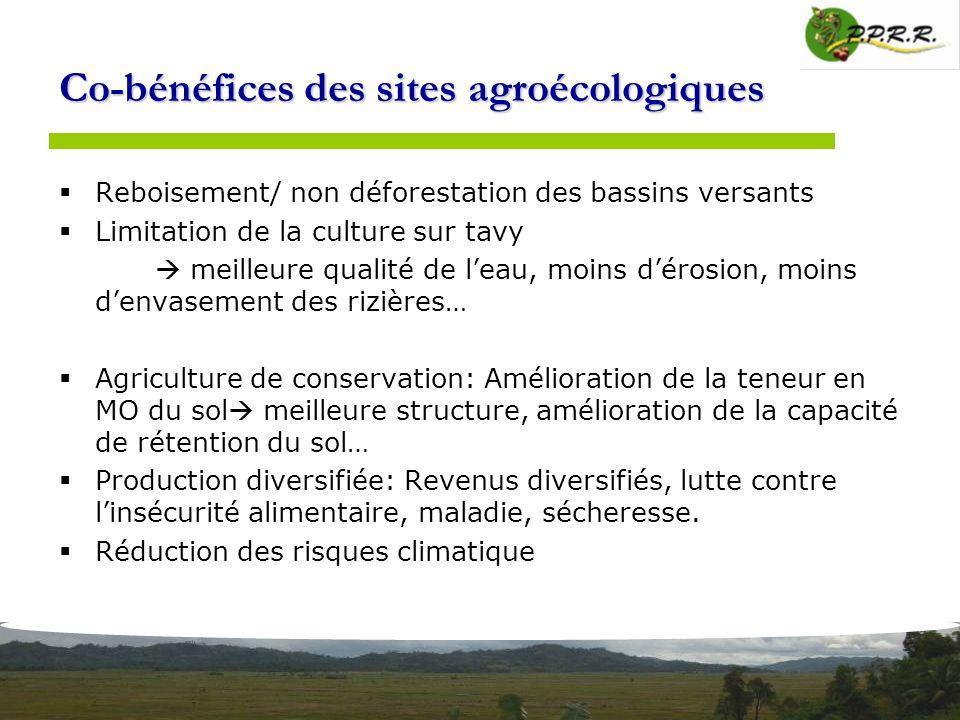 Co-bénéfices des sites agroécologiques