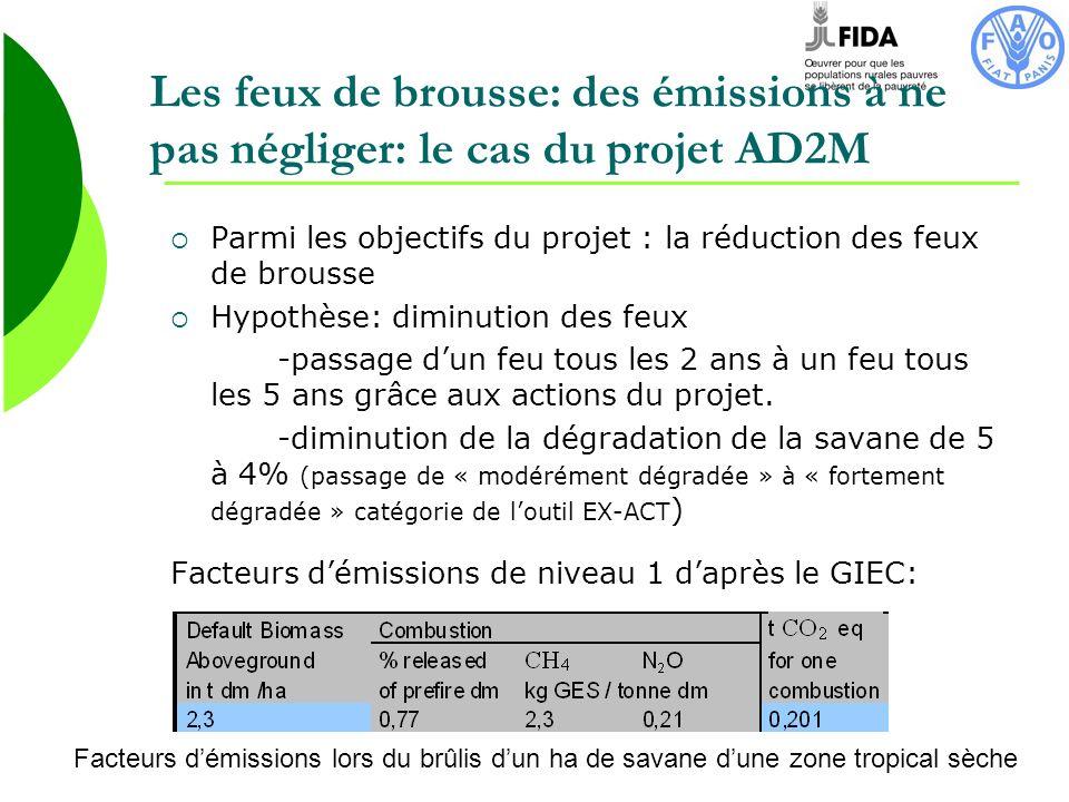 Les feux de brousse: des émissions à ne pas négliger: le cas du projet AD2M