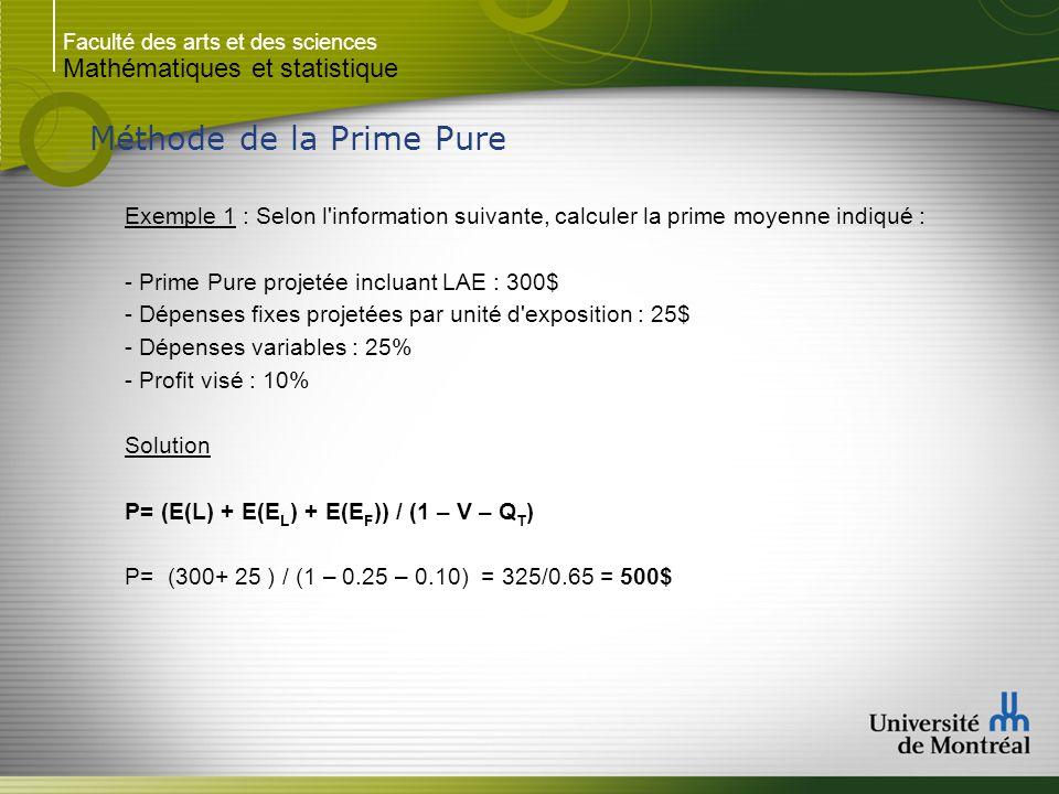 Méthode de la Prime Pure