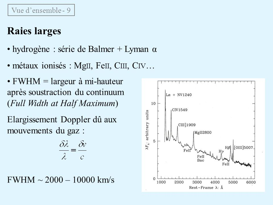Raies larges • hydrogène : série de Balmer + Lyman α