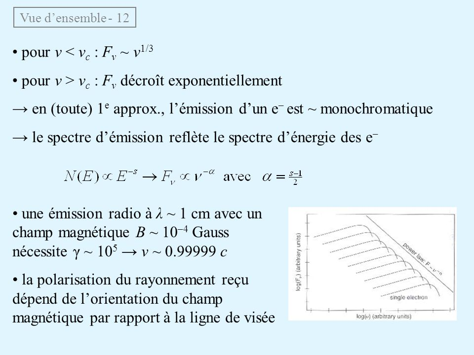 • pour ν > νc : Fν décroît exponentiellement