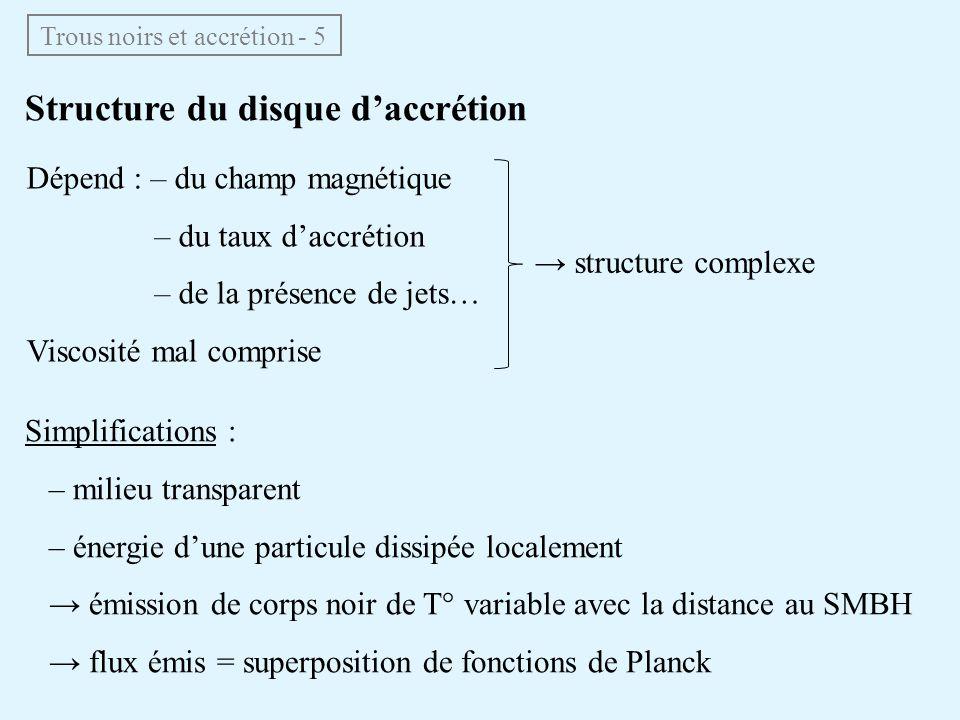 Trous noirs et accrétion - 5