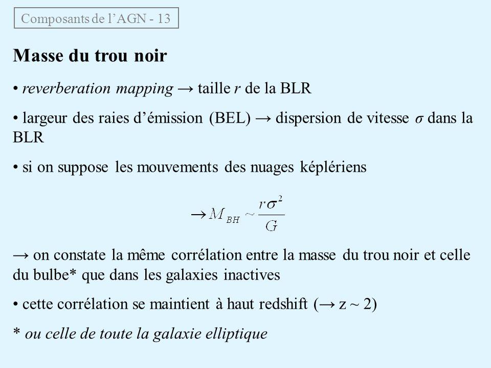 Masse du trou noir • reverberation mapping → taille r de la BLR