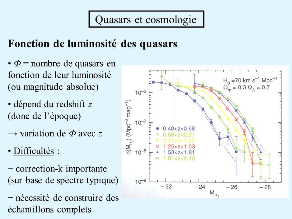 Fonction de luminosité des quasars