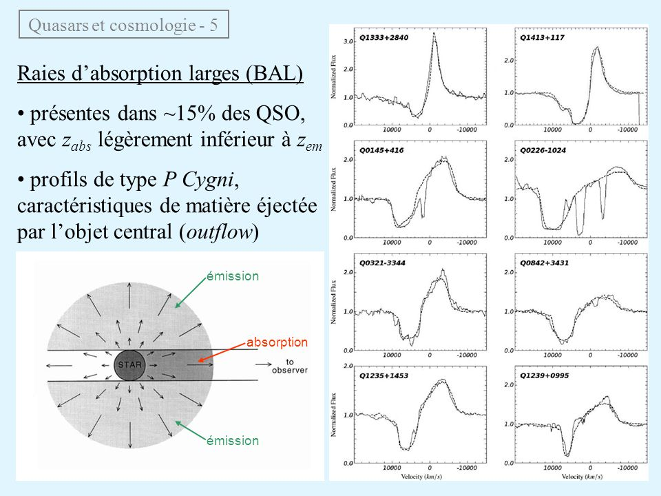 Quasars et cosmologie - 5