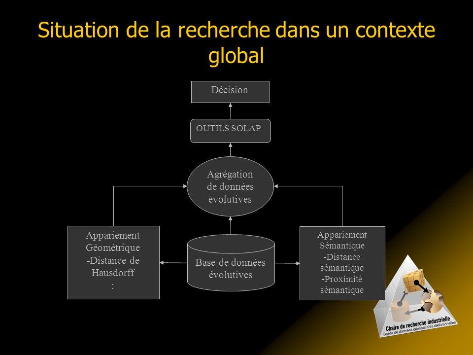 Situation de la recherche dans un contexte global