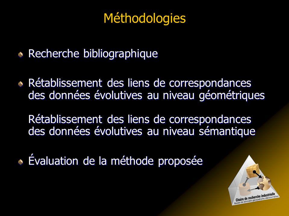 Méthodologies Recherche bibliographique
