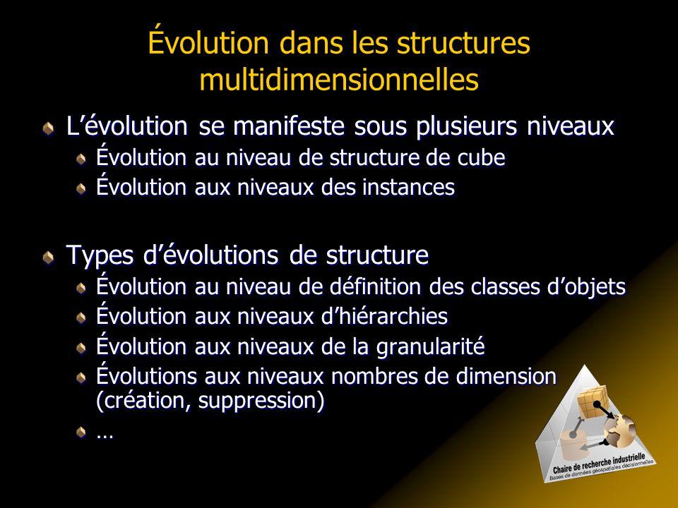 Évolution dans les structures multidimensionnelles