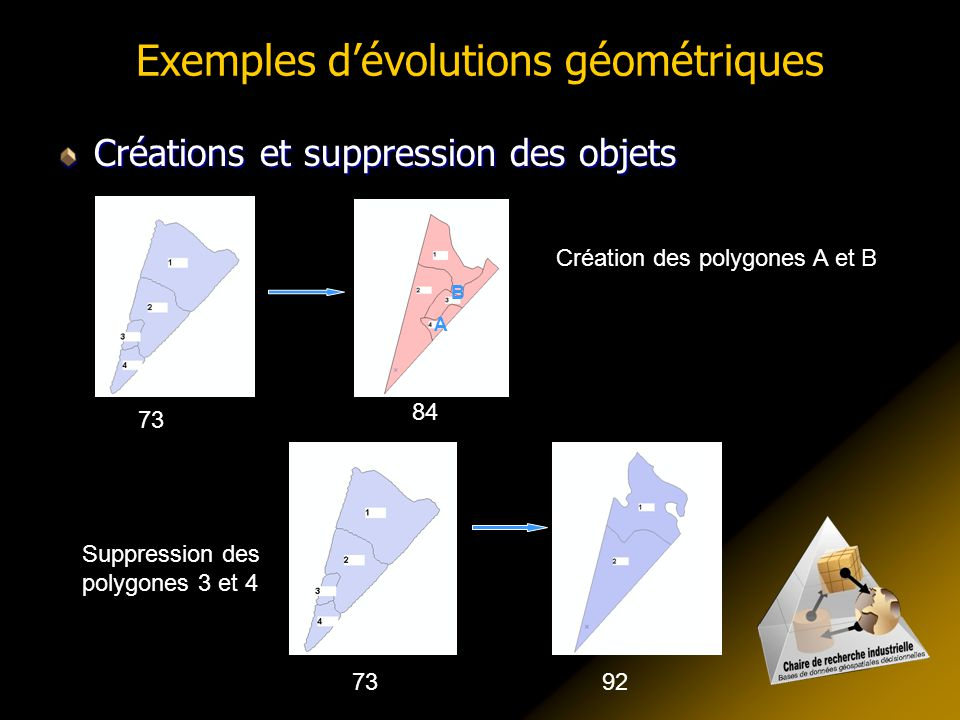 Exemples d'évolutions géométriques