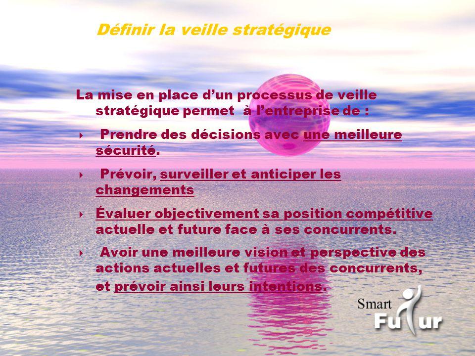Définir la veille stratégique