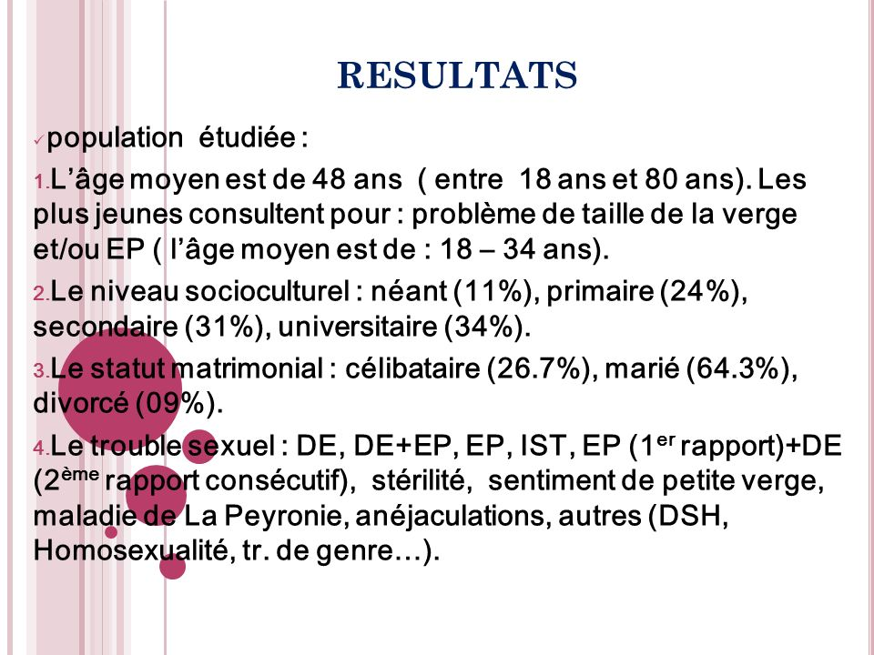 RESULTATS population étudiée :