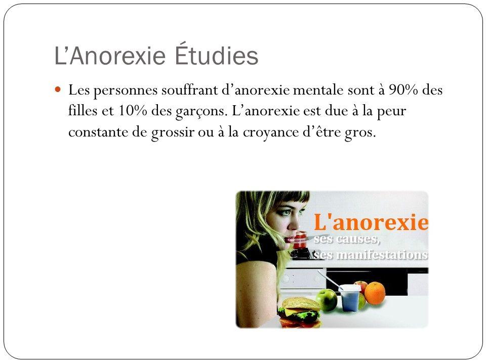 L'Anorexie Étudies