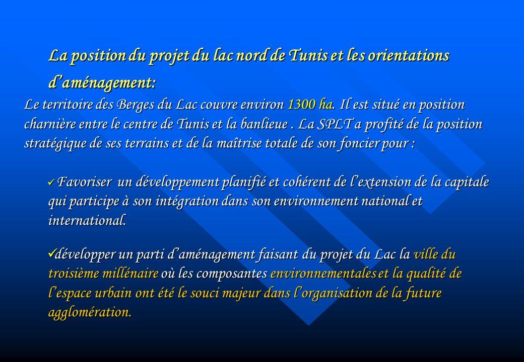 La position du projet du lac nord de Tunis et les orientations d'aménagement: