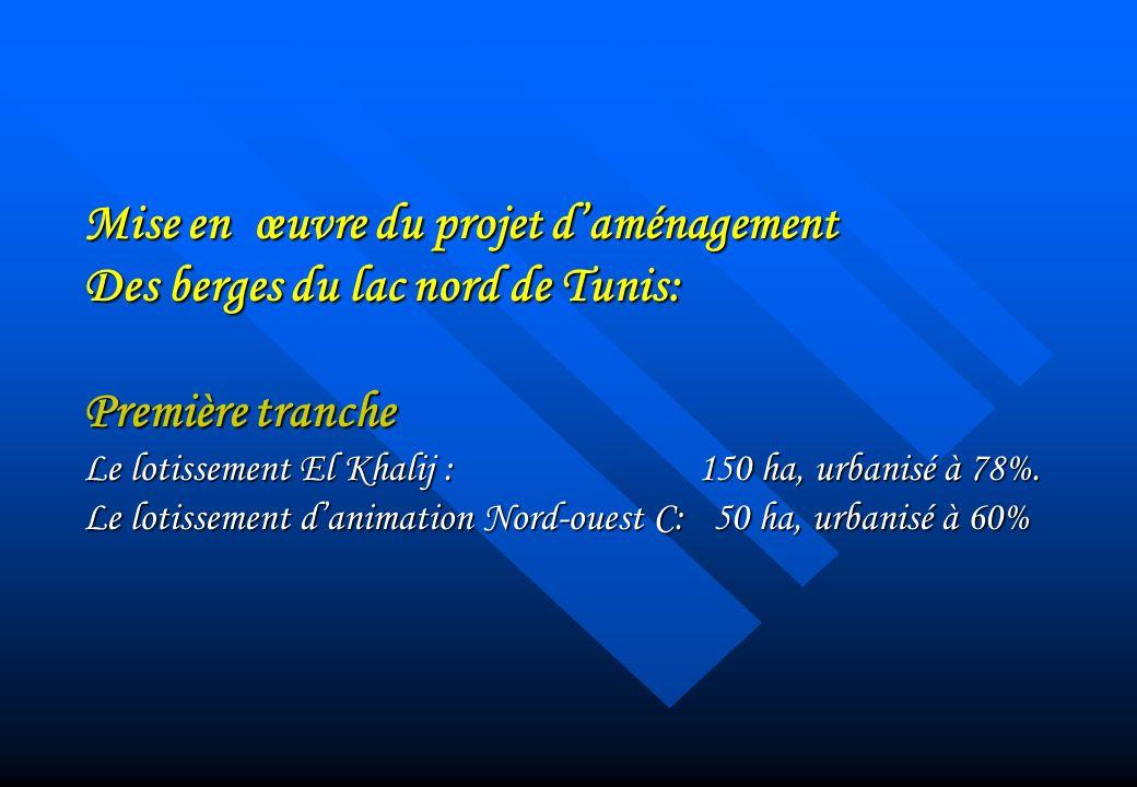 Mise en œuvre du projet d'aménagement Des berges du lac nord de Tunis: