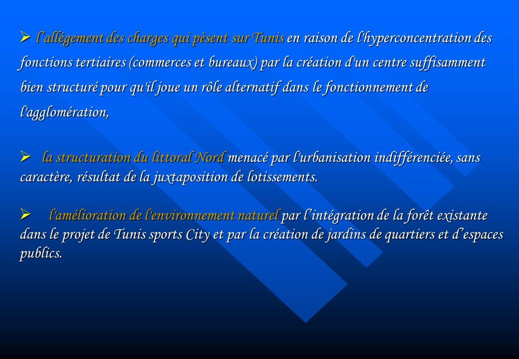 l'allégement des charges qui pèsent sur Tunis en raison de l hyperconcentration des fonctions tertiaires (commerces et bureaux) par la création d un centre suffisamment bien structuré pour qu il joue un rôle alternatif dans le fonctionnement de l agglomération,