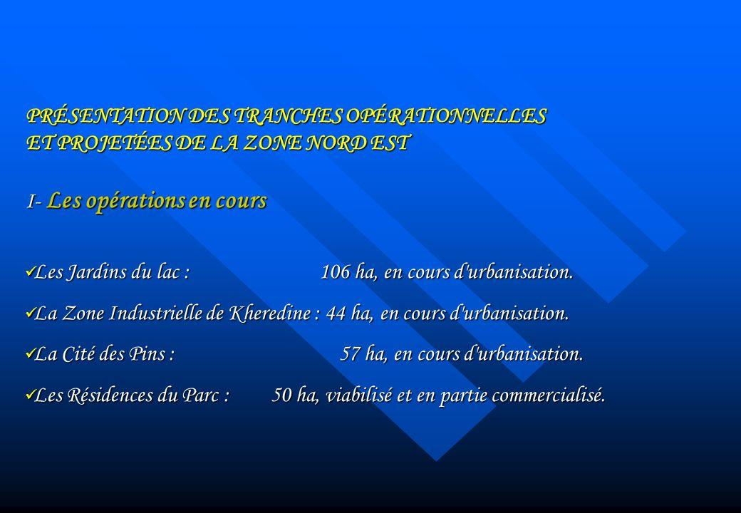 PRÉSENTATION DES TRANCHES OPÉRATIONNELLES