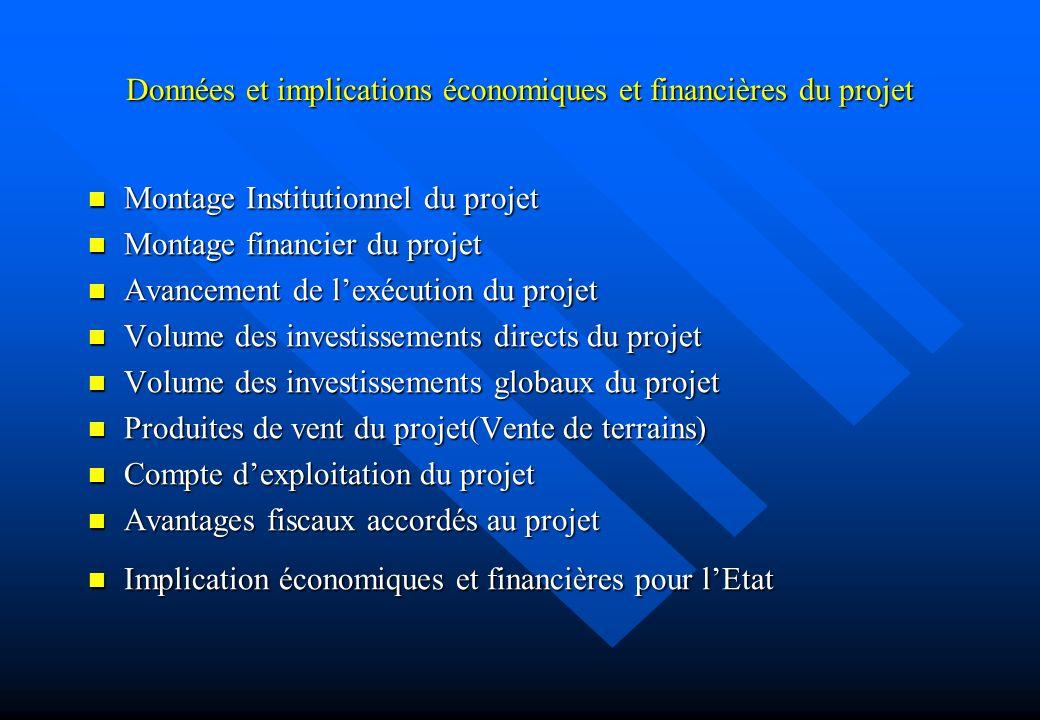Données et implications économiques et financières du projet
