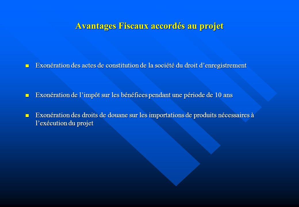 Avantages Fiscaux accordés au projet