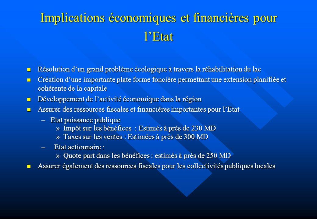 Implications économiques et financières pour l'Etat