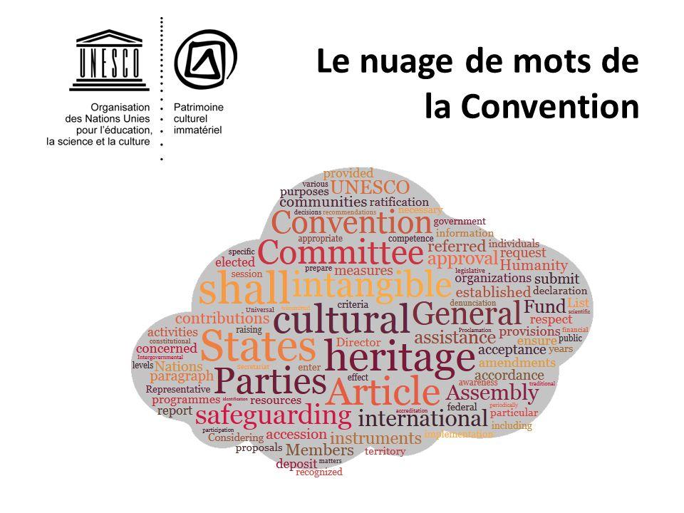 Le nuage de mots de la Convention