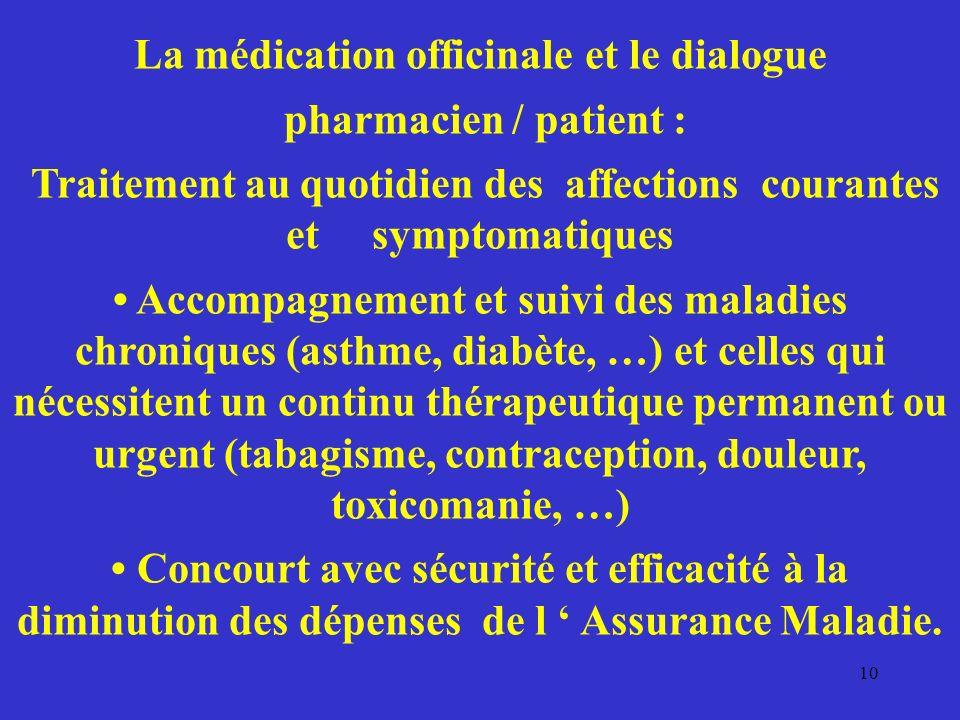 La médication officinale et le dialogue pharmacien / patient :