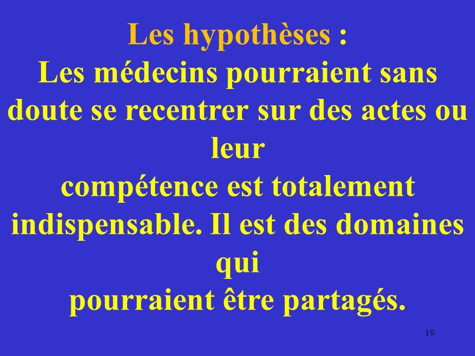 Les hypothèses : Les médecins pourraient sans doute se recentrer sur des actes ou leur compétence est totalement indispensable.