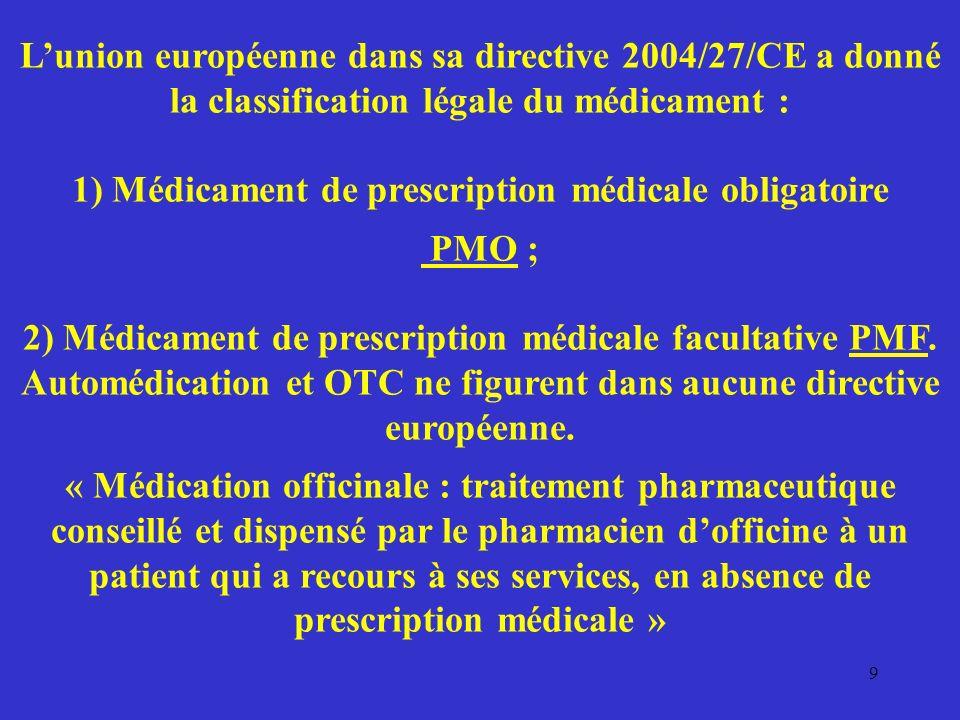 L'union européenne dans sa directive 2004/27/CE a donné la classification légale du médicament : 1) Médicament de prescription médicale obligatoire
