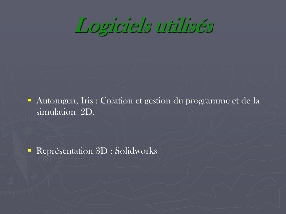 Logiciels utilisés Automgen, Iris : Création et gestion du programme et de la simulation 2D.