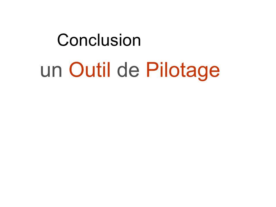 Conclusion un Outil de Pilotage