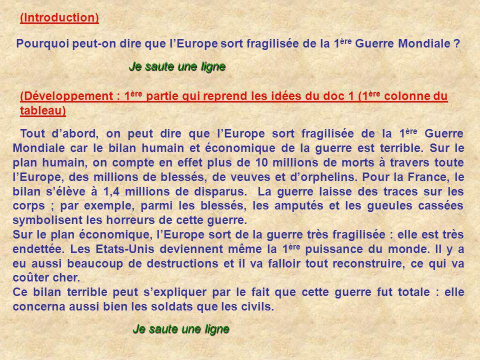 (Introduction) Pourquoi peut-on dire que l'Europe sort fragilisée de la 1ère Guerre Mondiale Je saute une ligne.