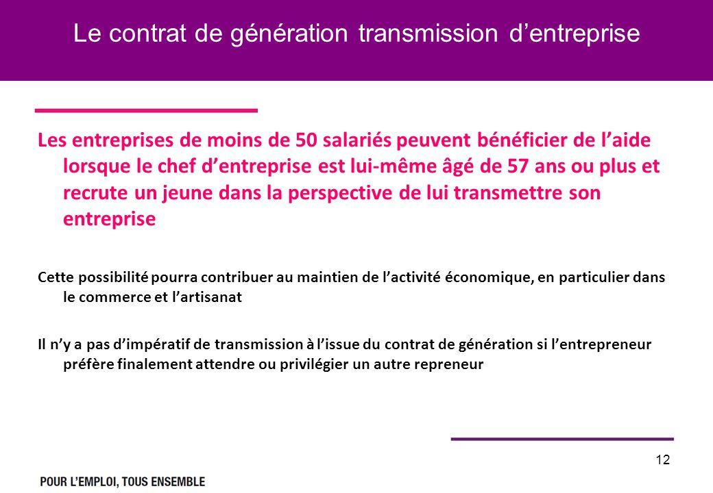 Le contrat de génération transmission d'entreprise