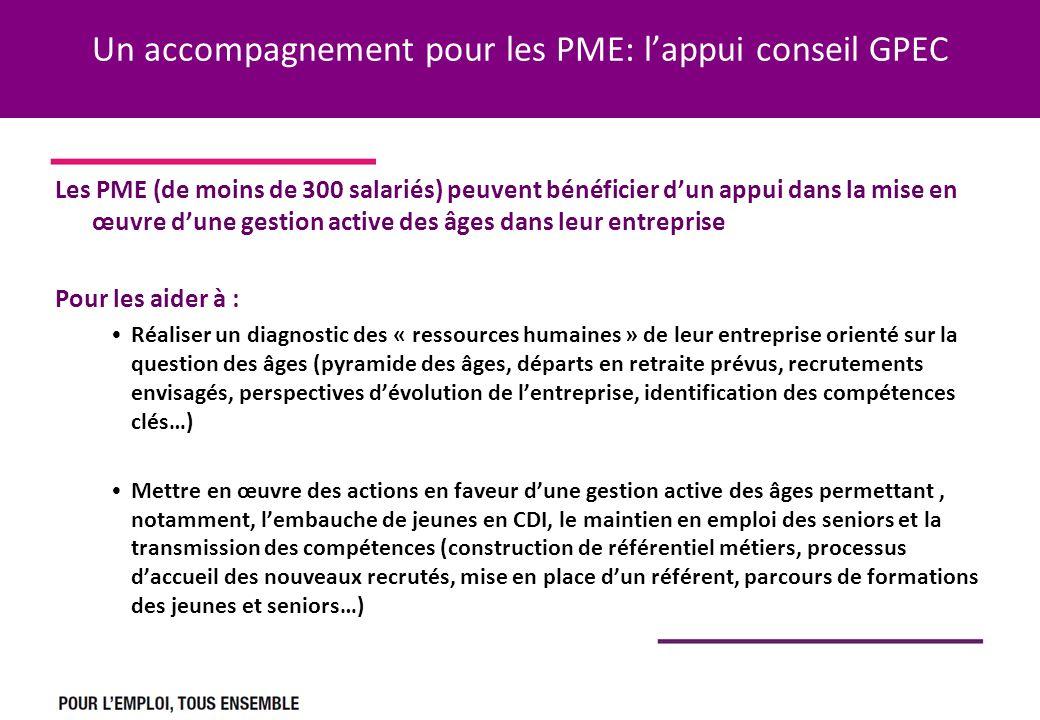 Un accompagnement pour les PME: l'appui conseil GPEC