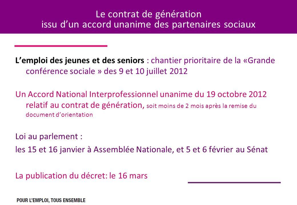 Le contrat de génération issu d'un accord unanime des partenaires sociaux