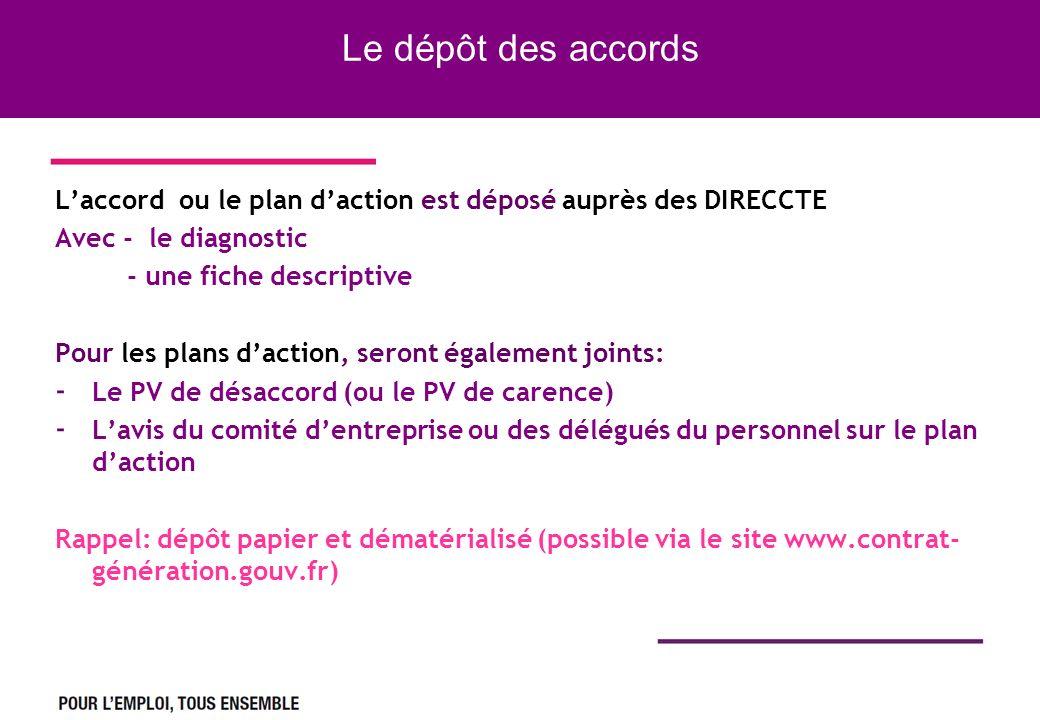 Le dépôt des accords L'accord ou le plan d'action est déposé auprès des DIRECCTE. Avec - le diagnostic.