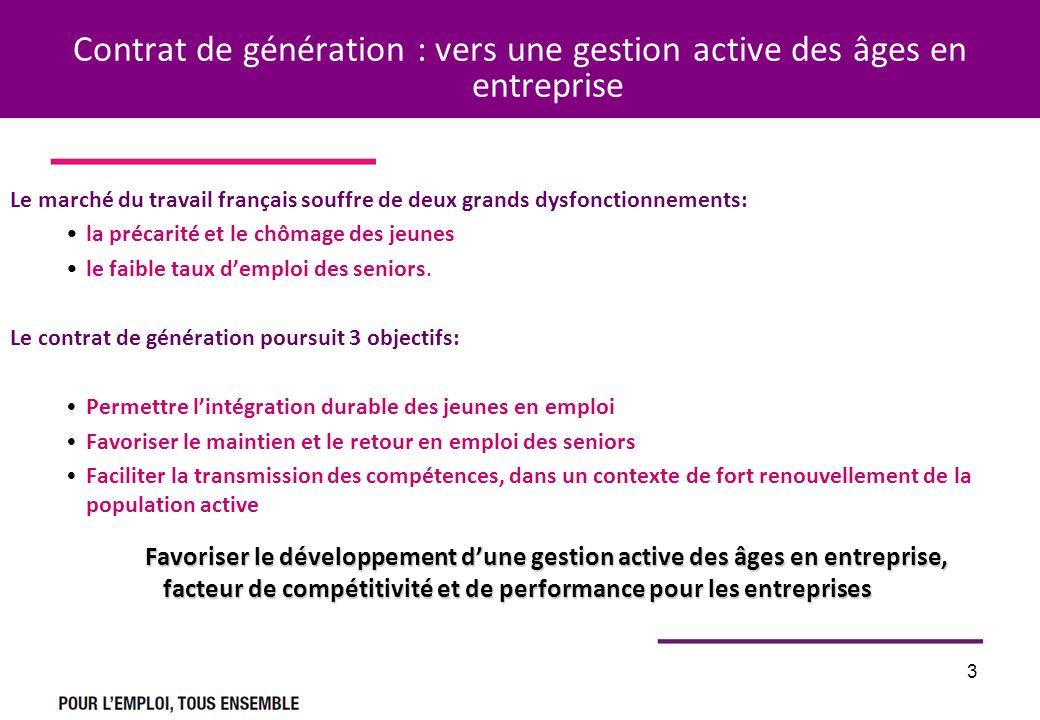 Contrat de génération : vers une gestion active des âges en entreprise