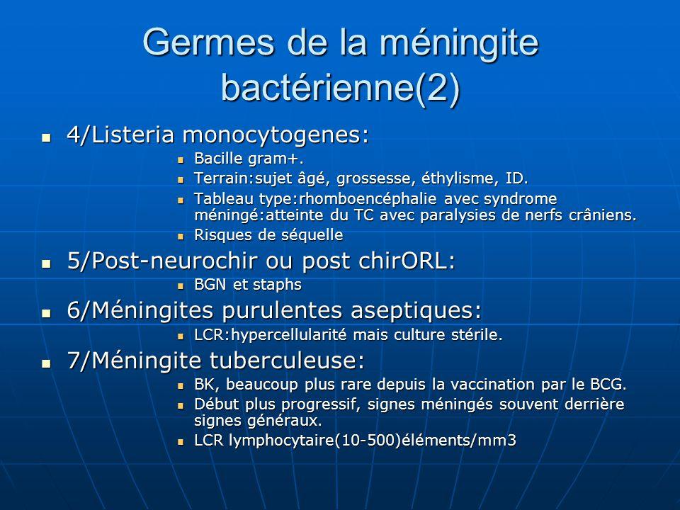 Germes de la méningite bactérienne(2)