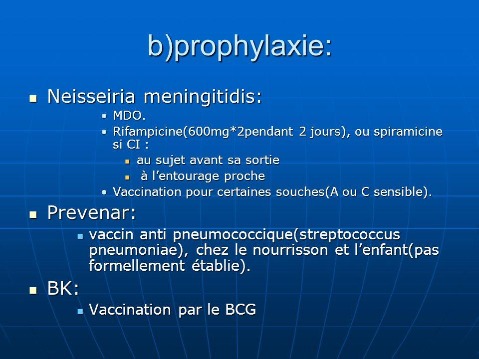b)prophylaxie: Neisseiria meningitidis: Prevenar: BK: