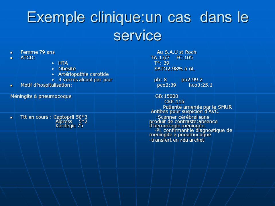 Exemple clinique:un cas dans le service