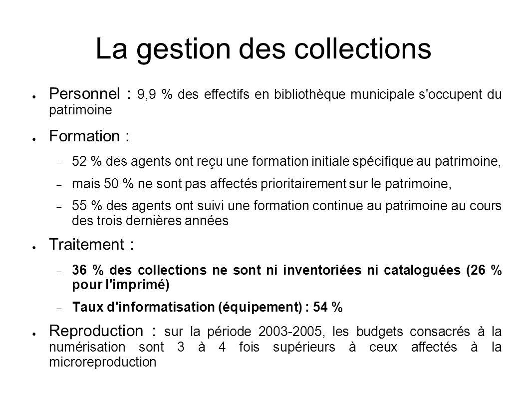 La gestion des collections