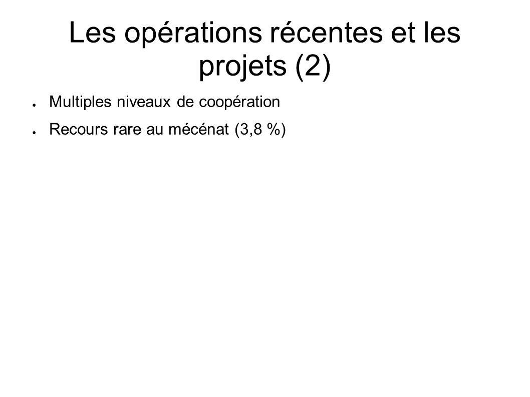 Les opérations récentes et les projets (2)