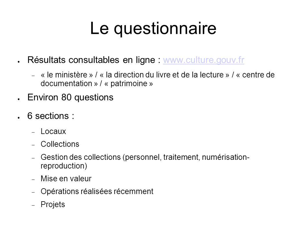 Le questionnaire Résultats consultables en ligne : www.culture.gouv.fr