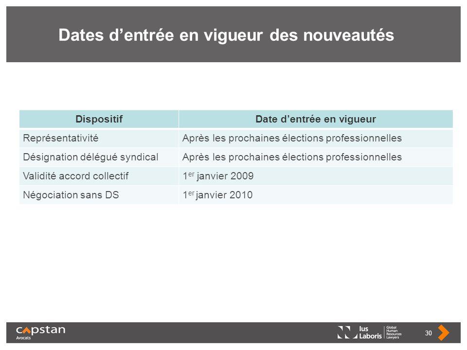 Dates d'entrée en vigueur des nouveautés
