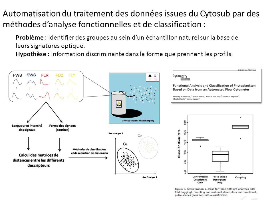 Automatisation du traitement des données issues du Cytosub par des méthodes d'analyse fonctionnelles et de classification :