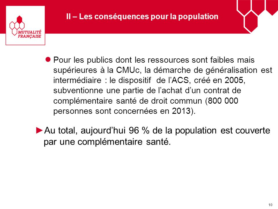 II – Les conséquences pour la population