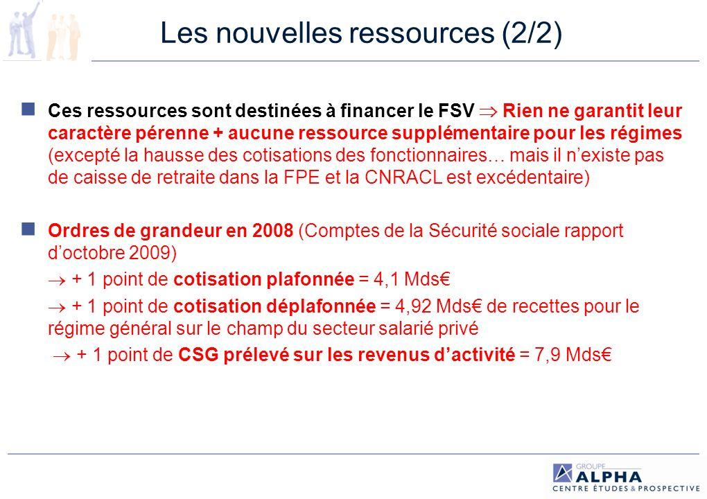 Les nouvelles ressources (2/2)