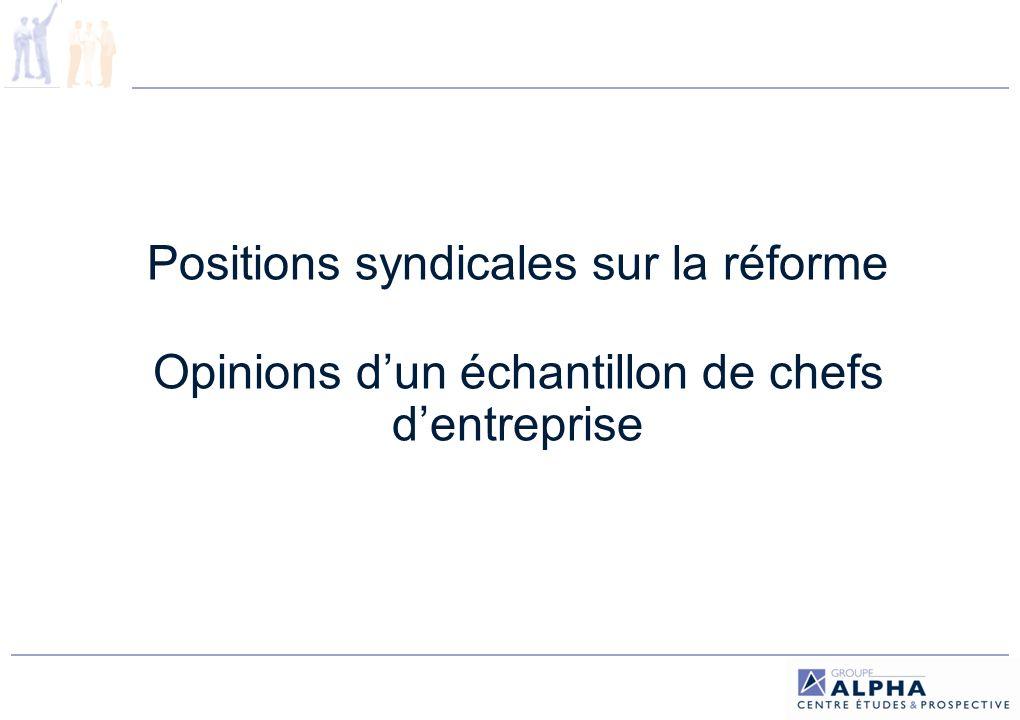Positions syndicales sur la réforme Opinions d'un échantillon de chefs d'entreprise